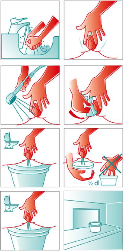 Medina Richtlijnen Urine Vrouw